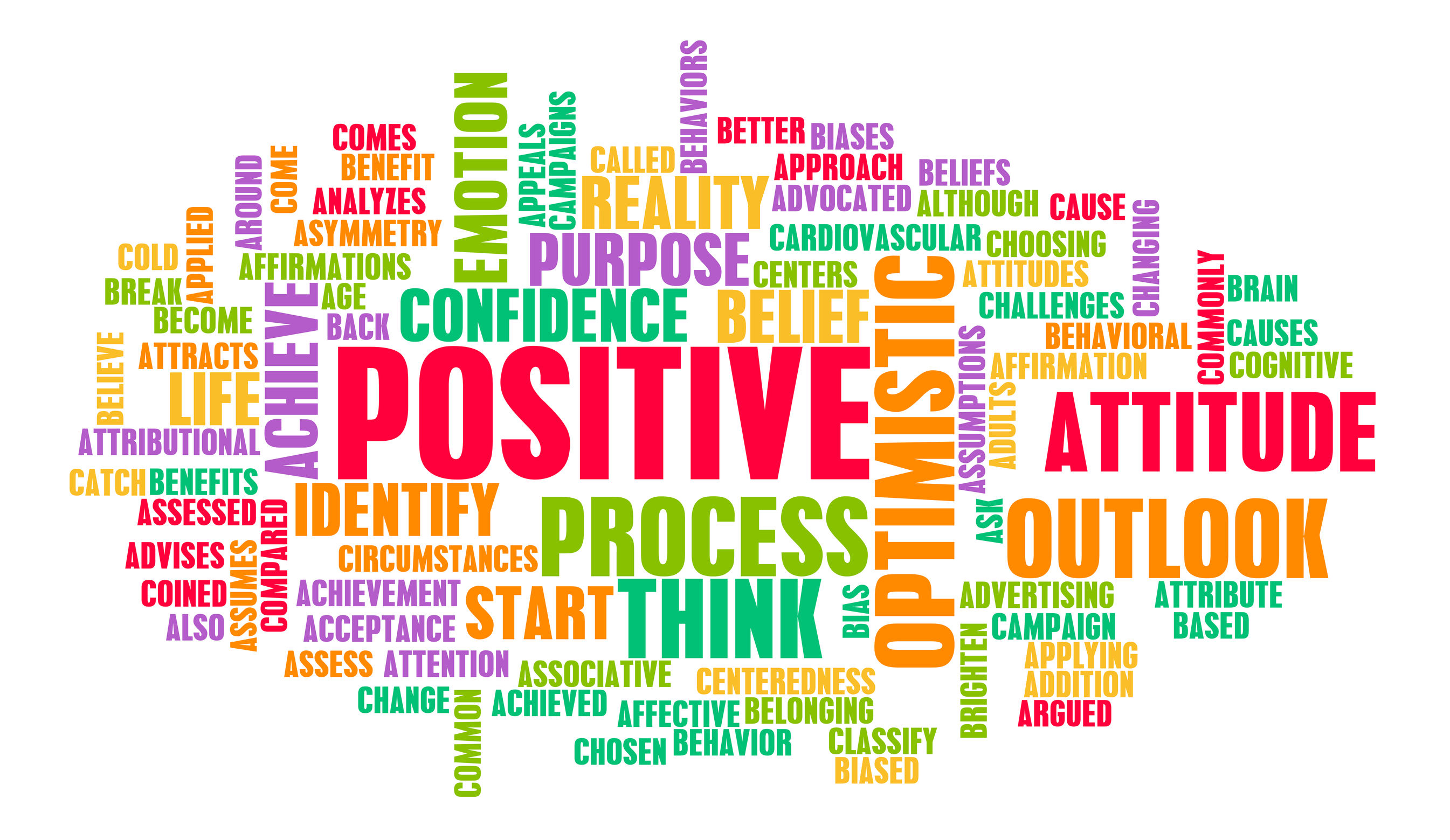 44563759 - think or stay positive as a positivity mindset